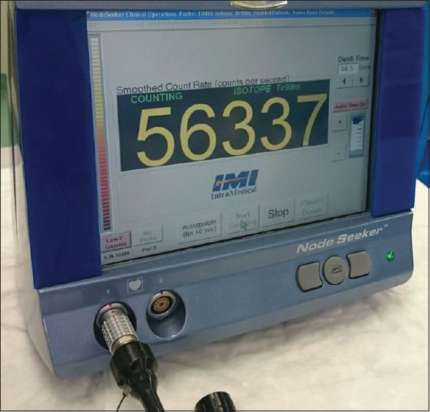 Figure 3: A gamma-detecting probe measuring the radioactivity in counts per second